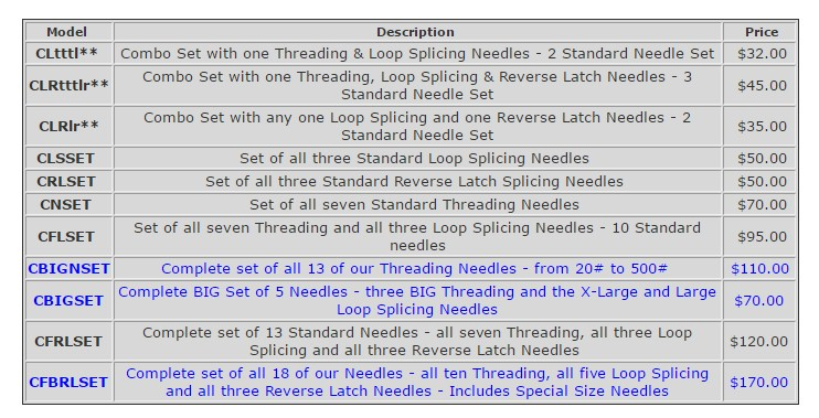 Daho Hollow Braided Line Threading Needles