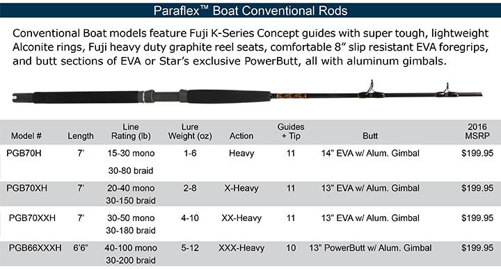 star-paraflex-boat-conventional-rods.jpg