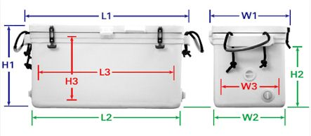 yeti-roughneck-long-cooler-dimensions.jpg